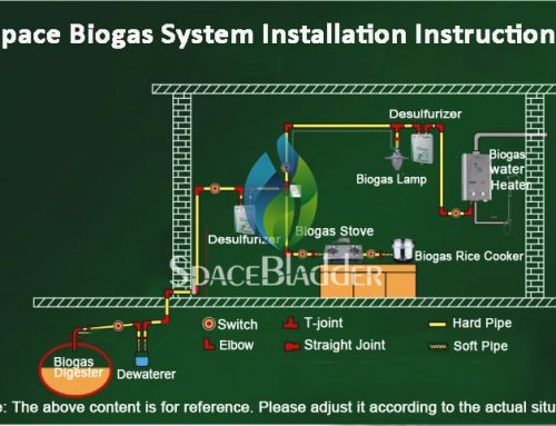 Space Home use biogas plant small biogas digester design and construction